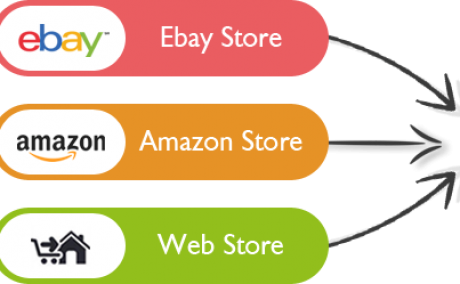 Multichannel E-Commerce Solution